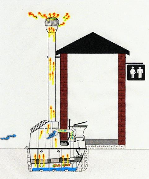 neue kompost toilette auf dem rothaarsteig. Black Bedroom Furniture Sets. Home Design Ideas